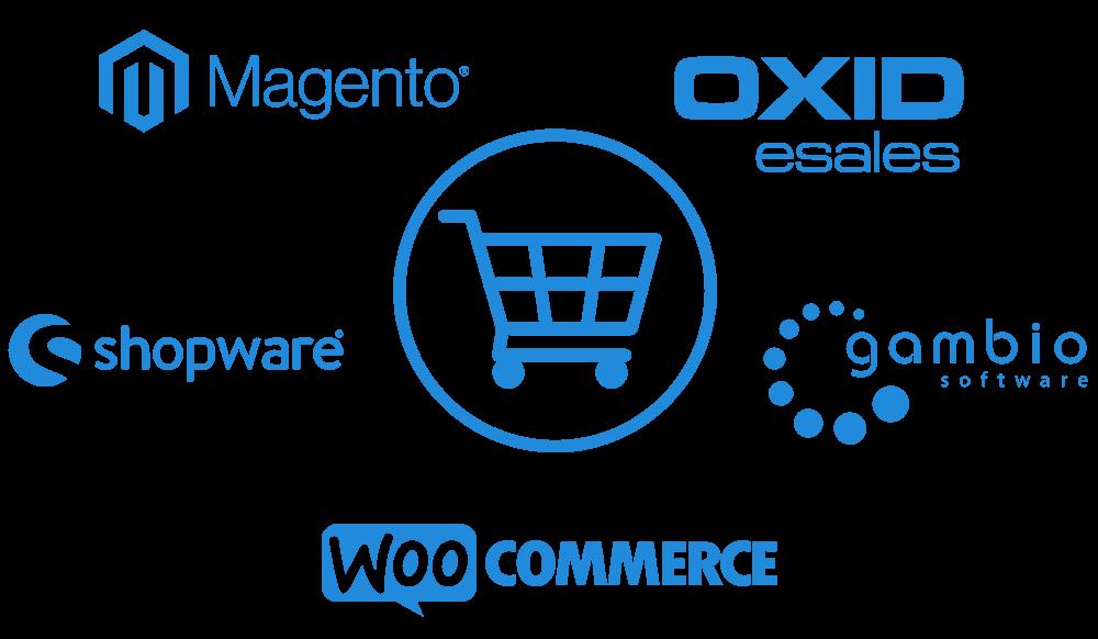 Ecommerce Onlineshops