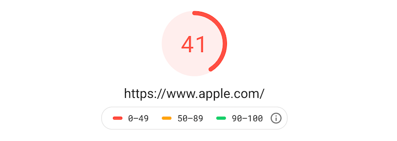 Apple Pagespeed Test Mobil