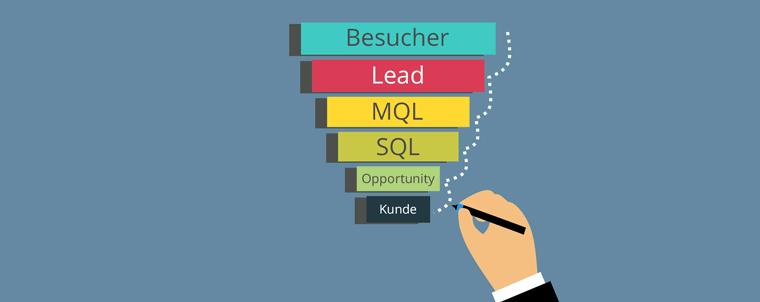 Sales Funnel: Besucher, Leads, MQL, SQL, Opportunity und Kunden